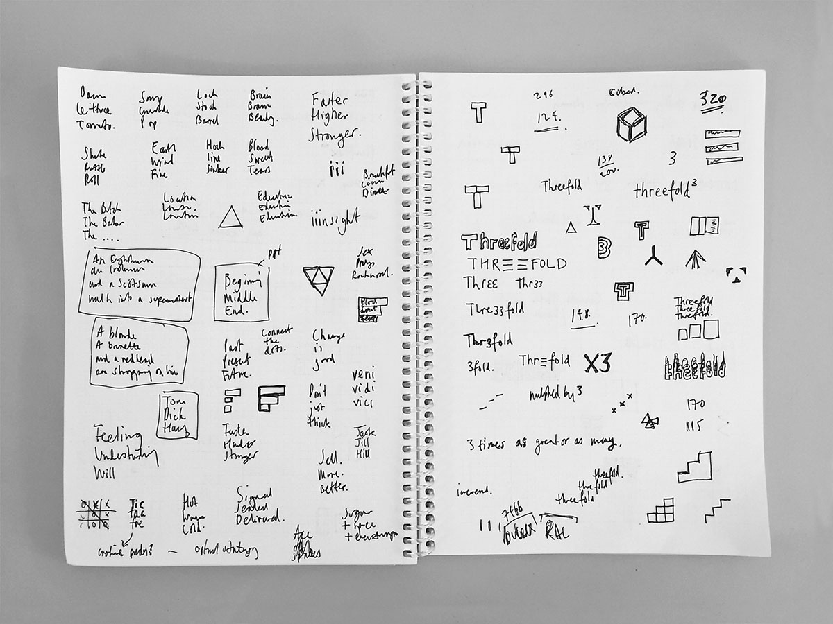 Threefold sketches