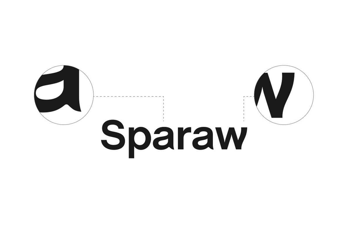Sparaw identity