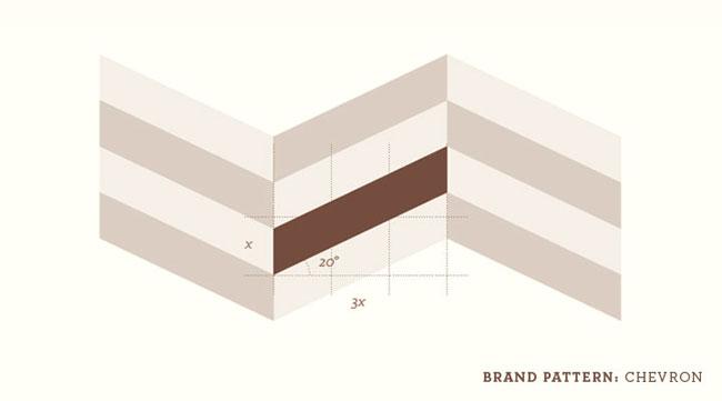 Minette brand identity