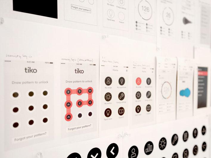 Tiko identity sketches