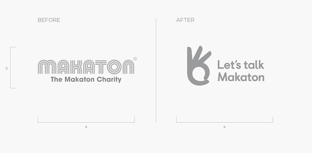 Makaton logo before and after