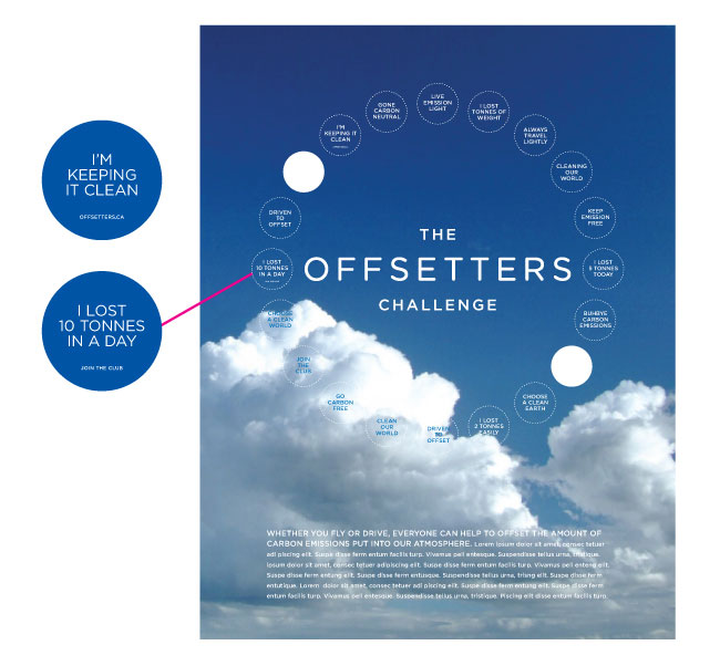 Offsetters poster