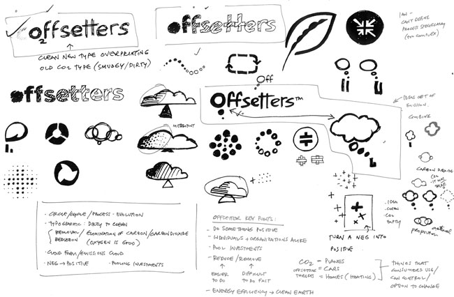 Offsetters identity sketches