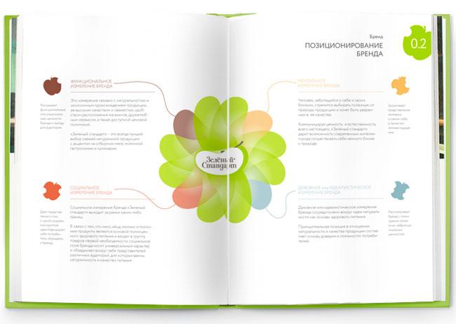 The Green Standard brand identity
